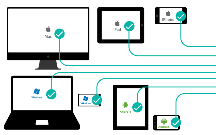 6 cross platform - 6 Ferramentas para desenvolvimento Mobile Cross-Plataforma (Cross-Platform)