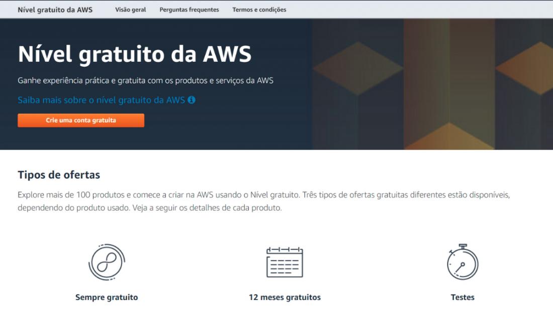 free tier 1100x619 - As melhores formas de aprender AWS de forma gratuita